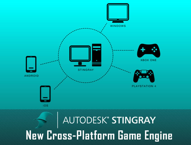 Autodesk Announced Its Own Cross-Platform Game Engine – Stingray,Launches Later This Month