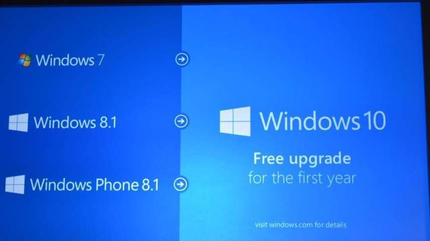 end of sales of Windows 7 and Windows 8.1