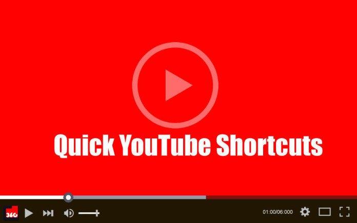 Quick YouTube Shortcuts
