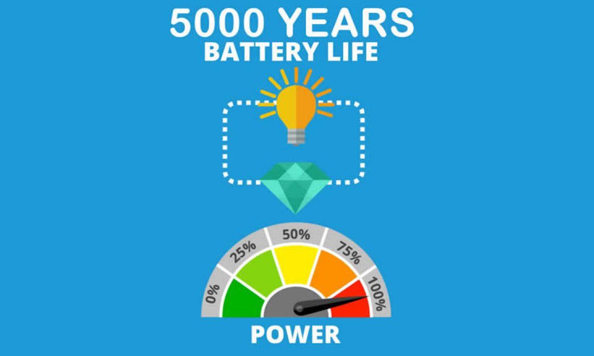 Diamond Battery