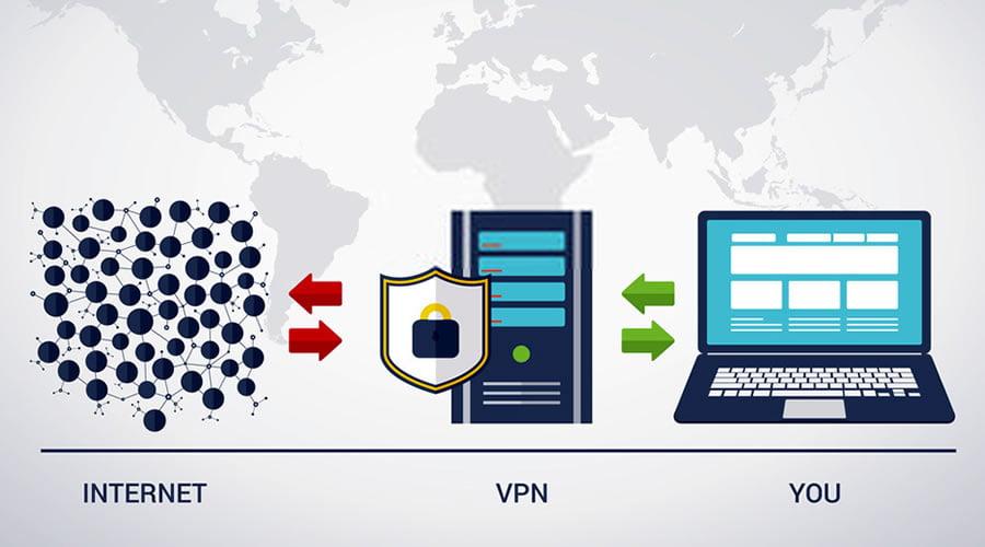 Як вибрати VPN?