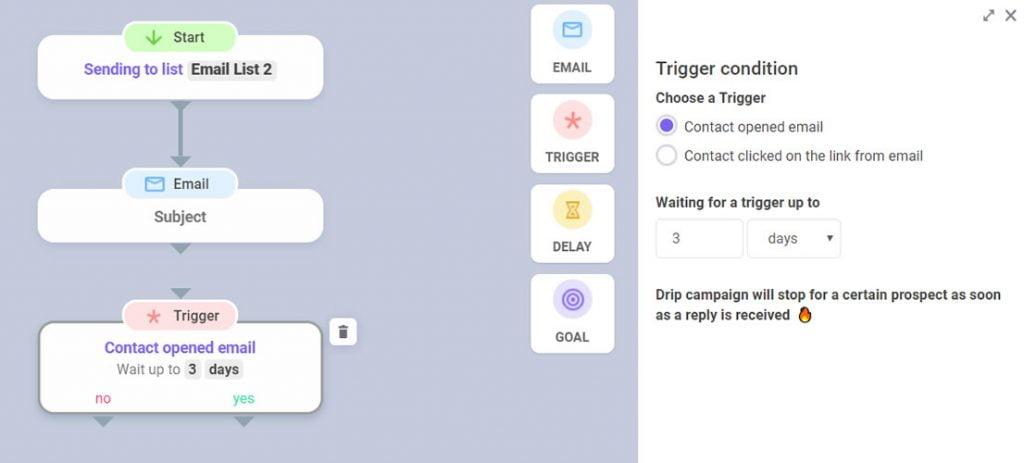 Snovio Email Drip Campaigns